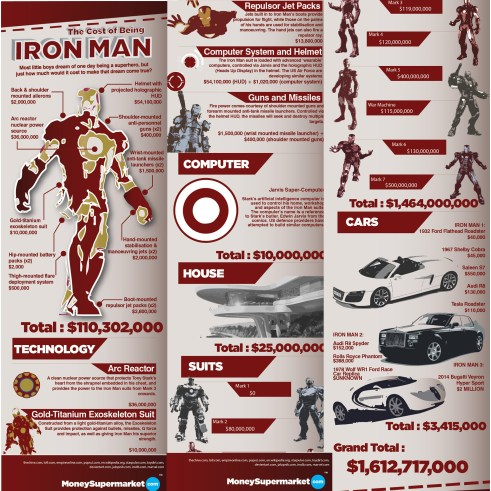 Iron_cost